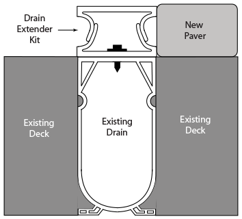 drain-extender-kit-demo